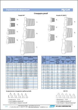 таблица резьб Hy-Lok